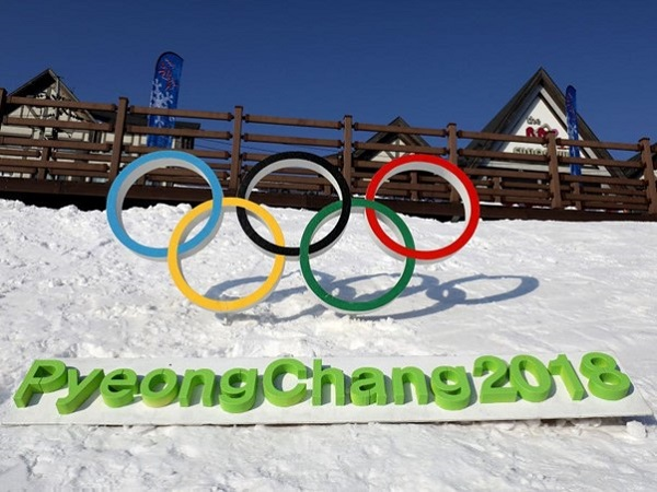 Snowboarding Events in the Winter Olympics